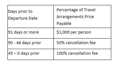 Booking terms conditions luxury travel with ak 73 additional charges the customer may incur further cancellation charges from some suppliers including international flight providers and local agents fandeluxe Images